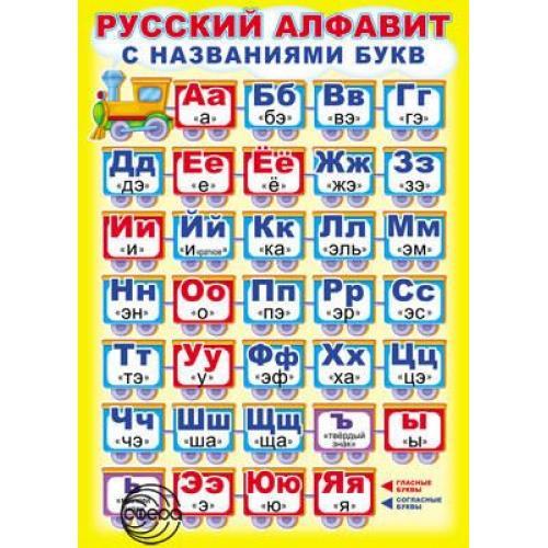 Алфавит пронумерованный картинка