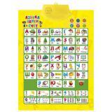 Говорящий плакат. Азбука, звуки и счет (электронный) (в коробке) (от 3 лет) ЗП-2699, (Рыжий кот)