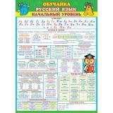 002511 Плакат